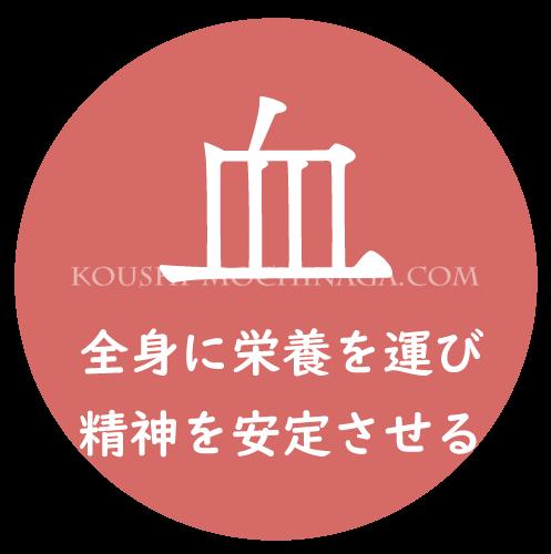 """ketsu"" is…chinese-medicine"